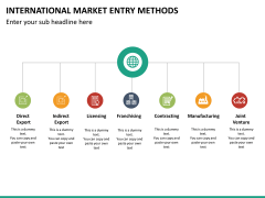 International Market entry methods PPT slide 26