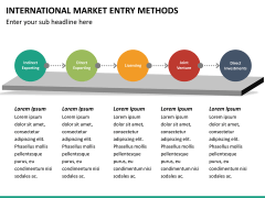 International Market entry methods PPT slide 27