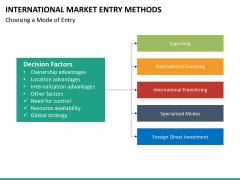 International Market entry methods PPT slide 28
