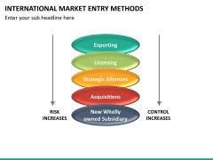 International Market entry methods PPT slide 30