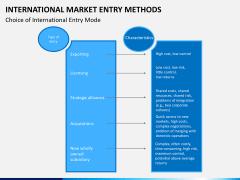International Market entry methods PPT slide 10