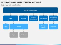 International Market entry methods PPT slide 14