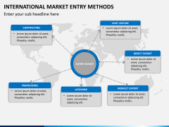 International Market entry methods PPT slide 15