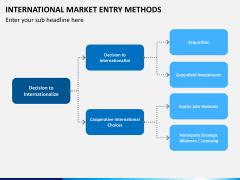 International Market entry methods PPT slide 17