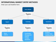 International Market entry methods PPT slide 19
