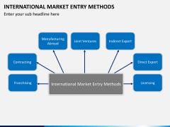 International market entry methods PPT slide 1