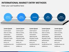 International Market entry methods PPT slide 3
