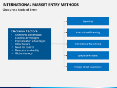 International Market entry methods PPT slide 4