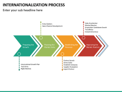 Internationalization PPT slide 13