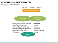 Internationalization PPT slide 16