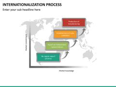 Internationalization PPT slide 18