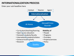 Internationalization PPT slide 5