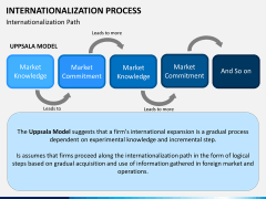 Internationalization PPT slide 9