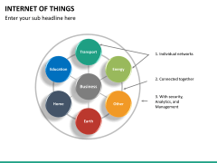 Internet of things PPT slide 25