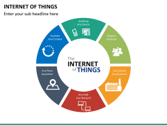Internet of things PPT slide 26