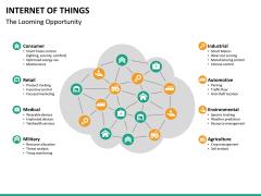 Internet of things PPT slide 27