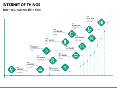 Internet of things PPT slide 17