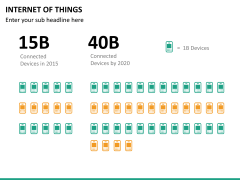 Internet of things PPT slide 18