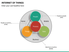 Internet of things PPT slide 24
