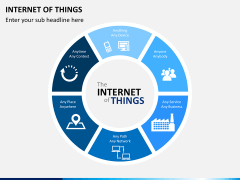Internet of things PPT slide 11