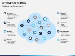 Internet of things PPT slide 12