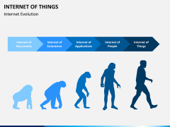 Internet of things PPT slide 14