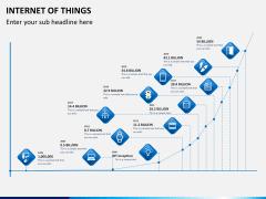 Internet of things PPT slide 2