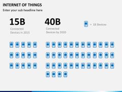 Internet of things PPT slide 3