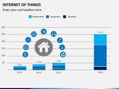 Internet of things PPT slide 7