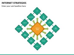 Internet strategy PPT slide 11