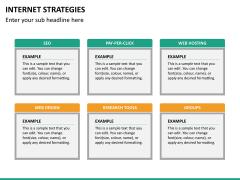 Internet strategy PPT slide 19