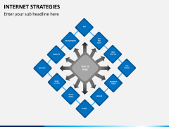 Internet strategy PPT slide 1