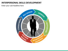 Interpersonal skills PPT slide 16