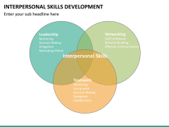 Interpersonal skills PPT slide 25