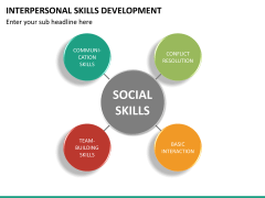 Interpersonal skills PPT slide 27