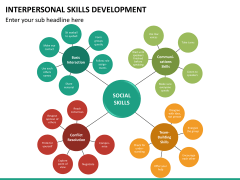 Interpersonal skills PPT slide 29