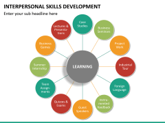 Interpersonal skills PPT slide 19