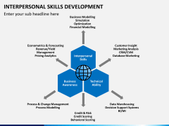 Interpersonal skills PPT slide 11