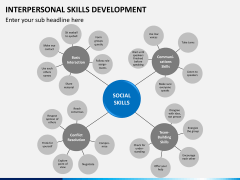 Interpersonal skills PPT slide 14