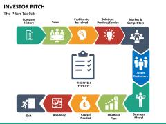 Investor pitch PPT slide 48