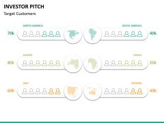 Investor pitch PPT slide 67
