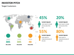 Investor pitch PPT slide 68