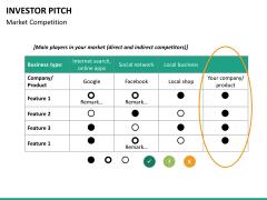Investor pitch PPT slide 69
