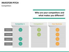 Investor pitch PPT slide 71