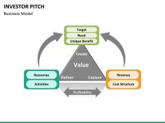 Investor pitch PPT slide 78