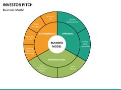 Investor pitch PPT slide 79