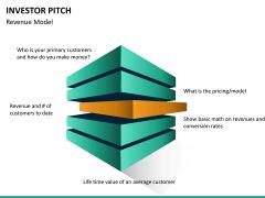 Investor pitch PPT slide 81