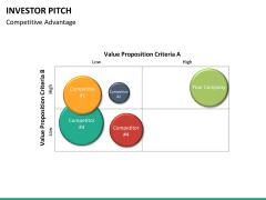 Investor pitch PPT slide 83