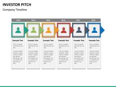 Investor pitch PPT slide 51