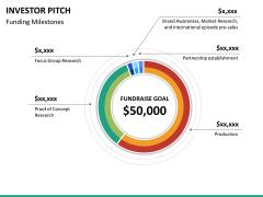 Investor pitch PPT slide 91